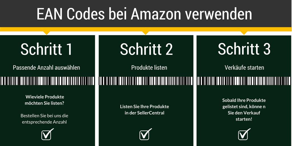amazon ean code